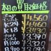 3月5日の金プラチナ買取価格