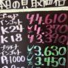 7月5日の金プラチナ価格は?!