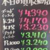 10月6日の金プラチナ買取価格はッ!