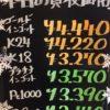 12月6日の金プラチナ買取価格は??